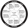 power and control wheel domestic abuse violence